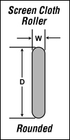 Screen Cloth Roller diagram