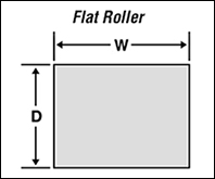 Flat Roller diagram