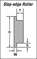 Step Roller diagram