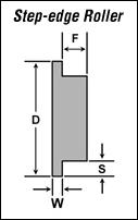 Step Roller diagram